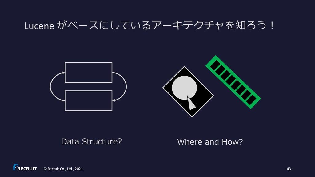 Lucene がベースにしているアーキテクチャを知ろう! © Recruit Co., Ltd...