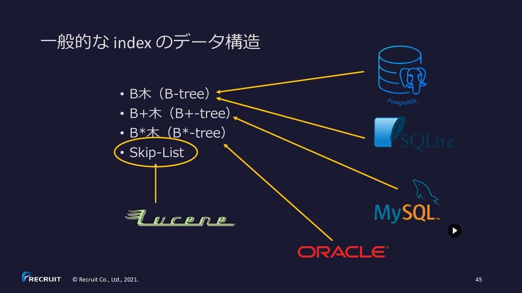 一般的な index のデータ構造 © Recruit Co., Ltd., 2021. 45...