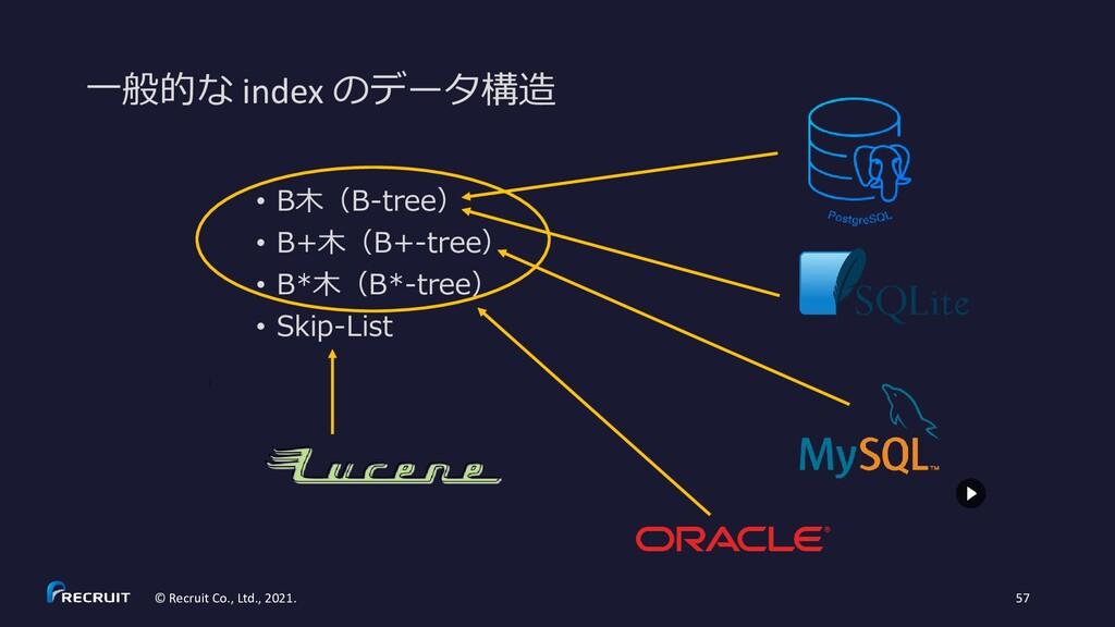 一般的な index のデータ構造 © Recruit Co., Ltd., 2021. 57...