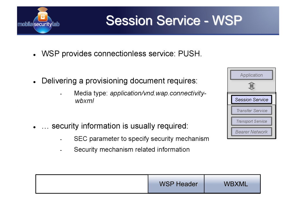   WSP provides connectionless service: PUSH. ...