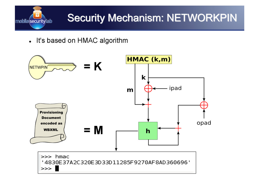   It's based on HMAC algorithm = K = M