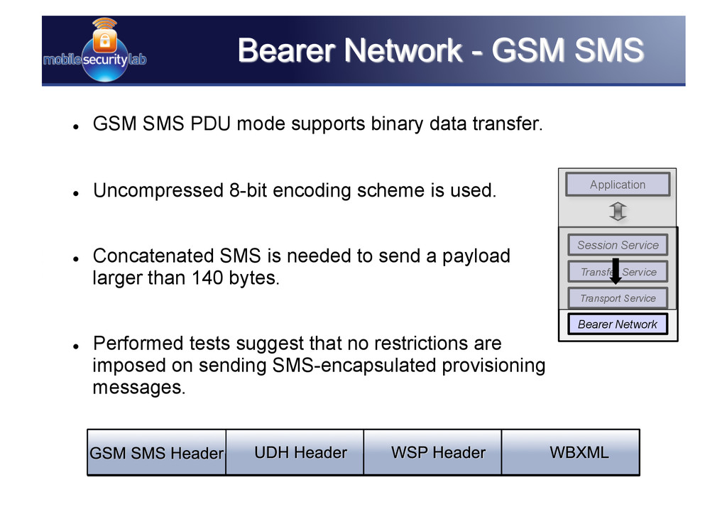   GSM SMS PDU mode supports binary data transf...