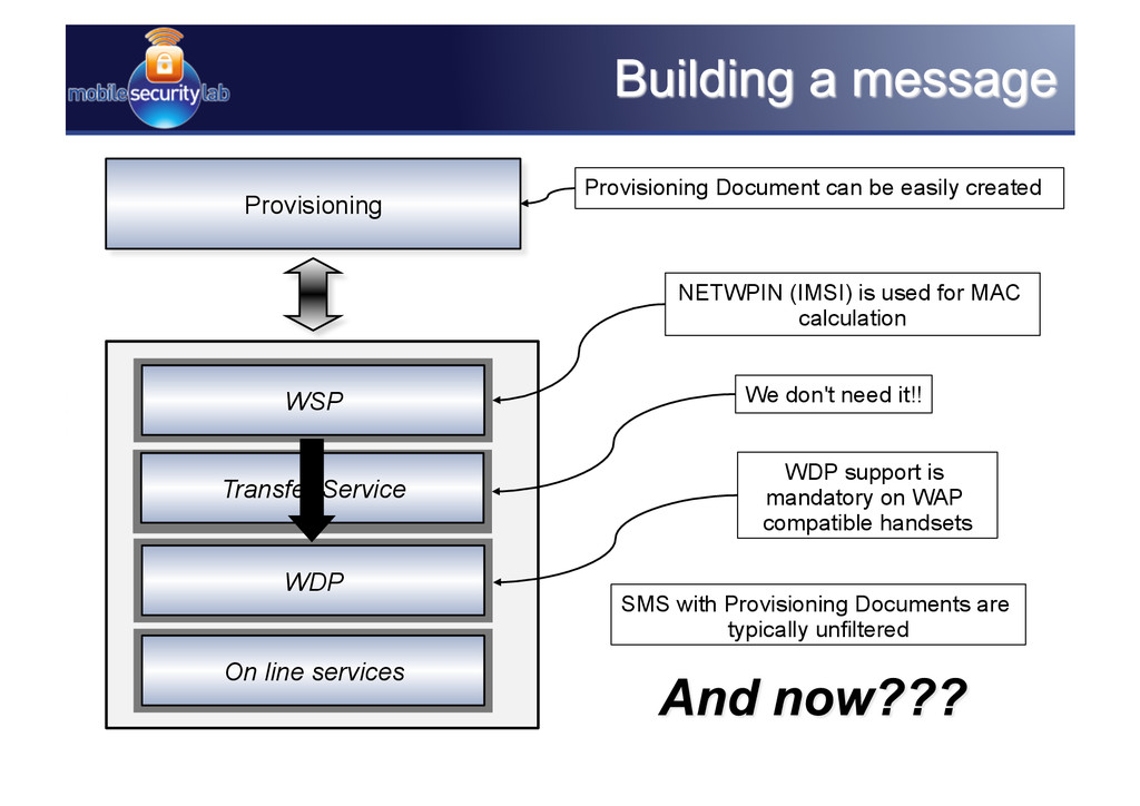 Provisioning Document can be easily created NET...