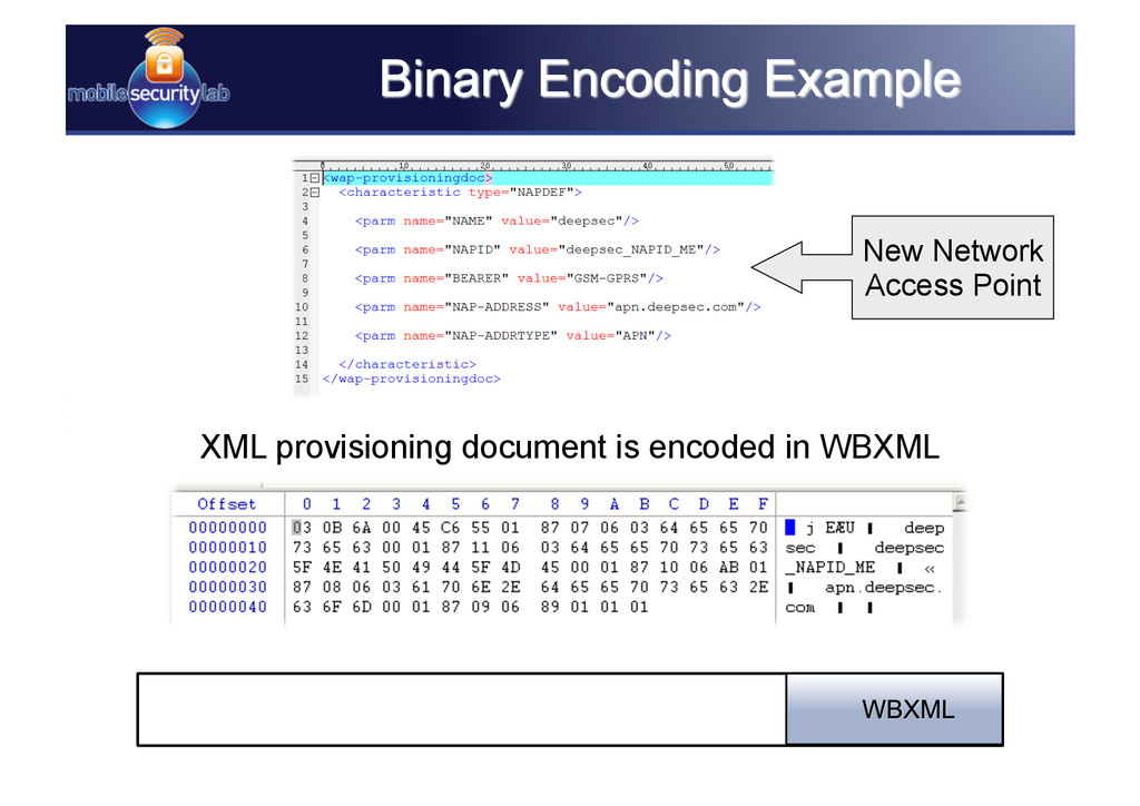 XML provisioning document is encoded in WBXML N...
