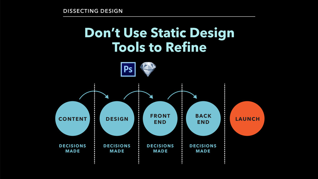 DISSECTING DESIGN Don't Use Static Design Tools...