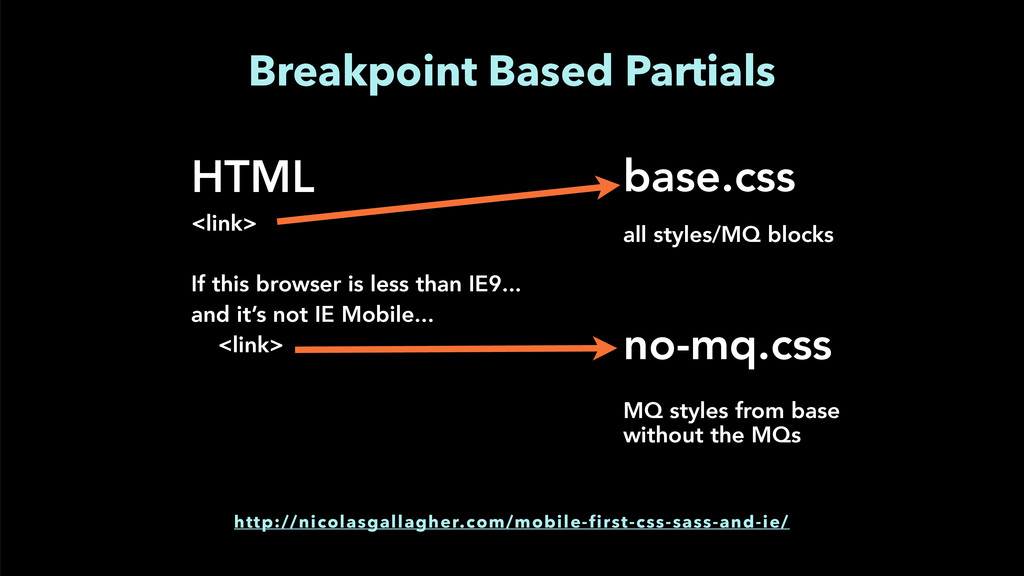 Breakpoint Based Partials HTML <link> ! If this...