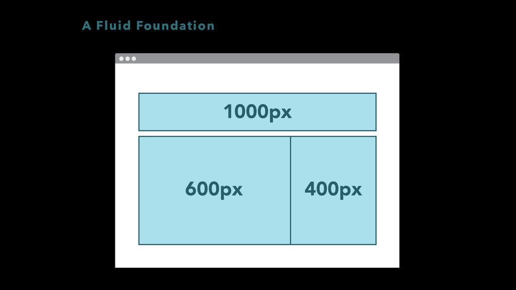 1000px 400px 600px A Fluid Foundation