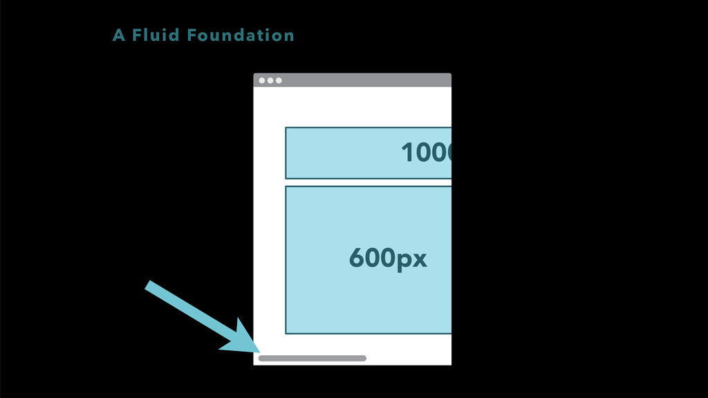 1000px 600px A Fluid Foundation