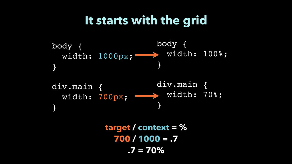 """It starts with the grid body {"""" width: 100%;"""" }..."""