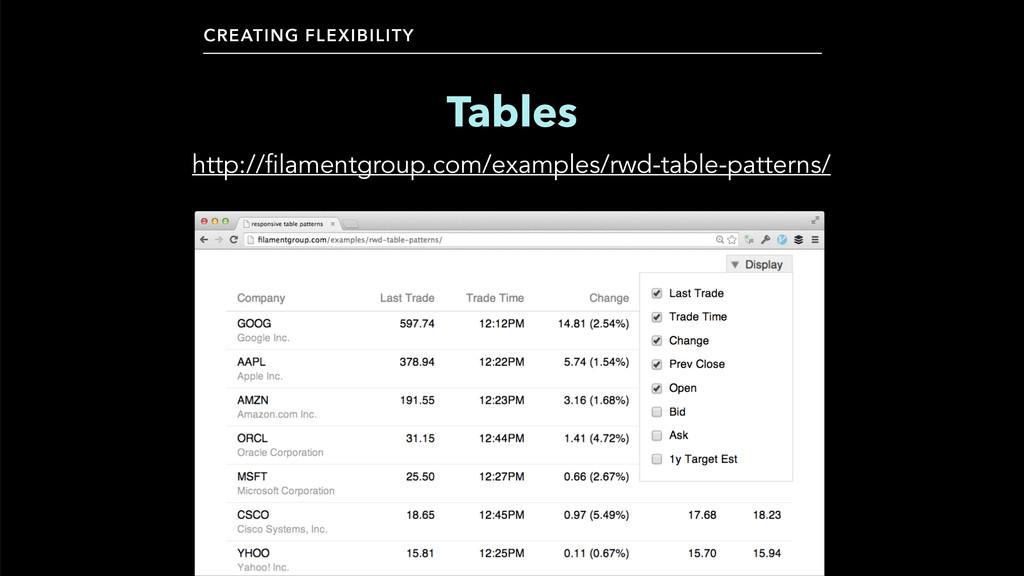 CREATING FLEXIBILITY Tables http://filamentgrou...