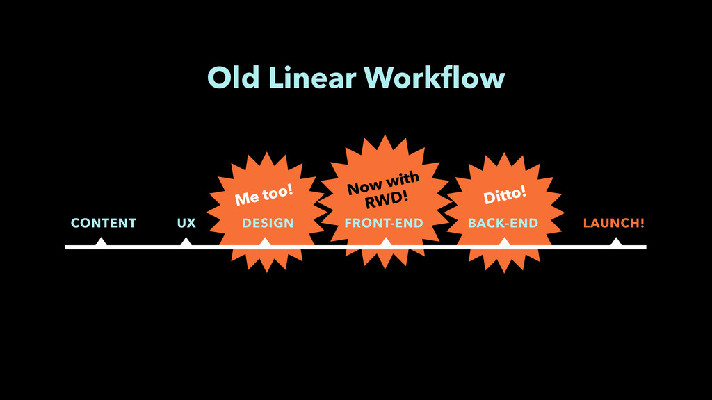 Me too! Ditto! Old Linear Workflow Now with RWD!...