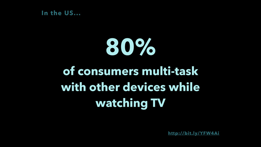 80% of consumers multi-task with other devices...