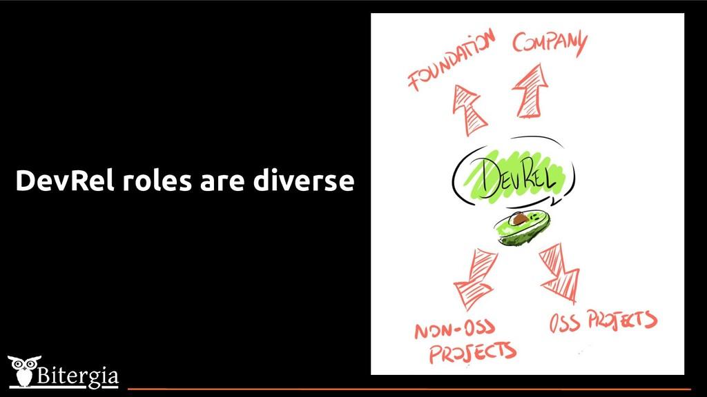 DevRel roles are diverse