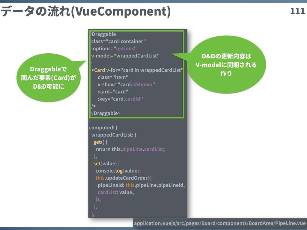 """111 データの流れ(VueComponent) <Draggable class=""""card..."""