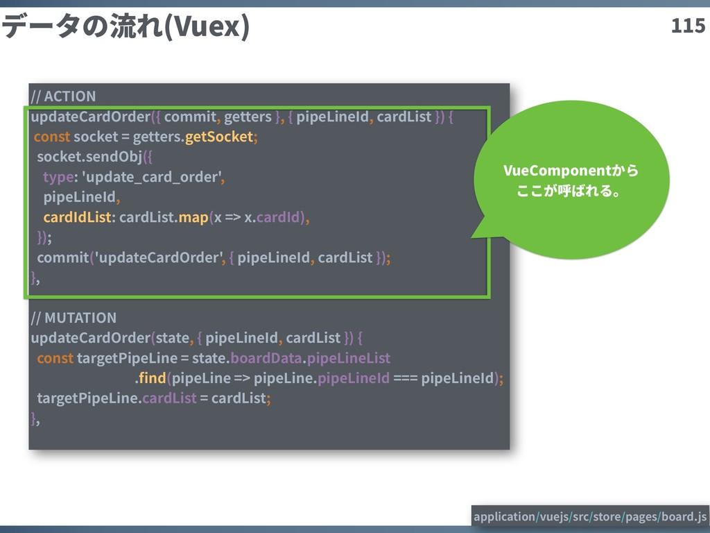 115 データの流れ(Vuex) // ACTION updateCardOrder({ co...