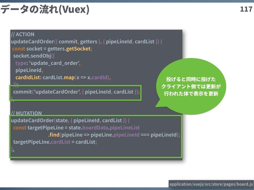 117 データの流れ(Vuex) // ACTION updateCardOrder({ co...