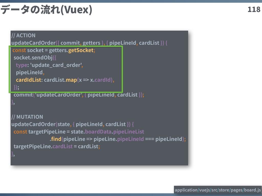 118 データの流れ(Vuex) // ACTION updateCardOrder({ co...