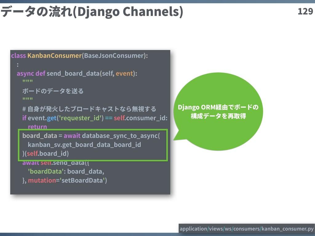 129 データの流れ(Django Channels) class KanbanConsume...