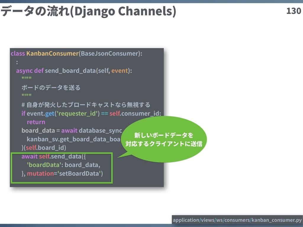 130 データの流れ(Django Channels) class KanbanConsume...