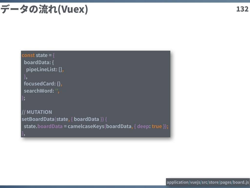 132 データの流れ(Vuex) const state = { boardData: { p...