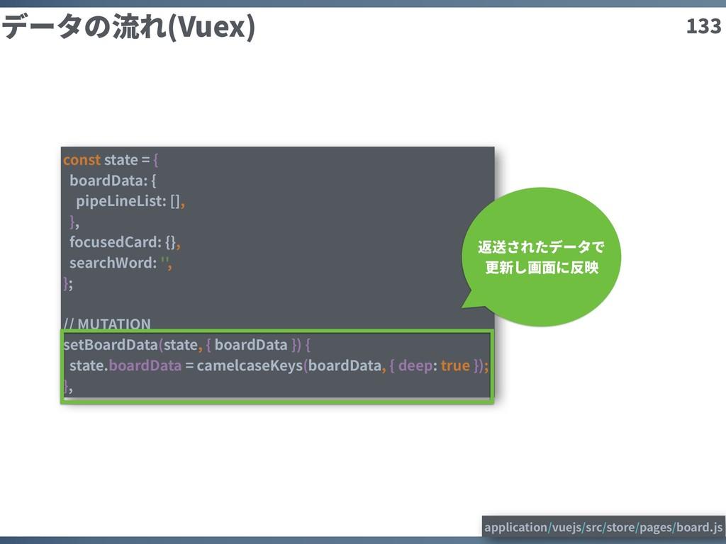 133 データの流れ(Vuex) const state = { boardData: { p...