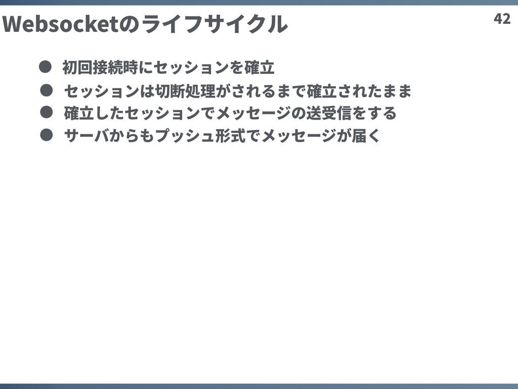 42 Websocketのライフサイクル 確⽴したセッションでメッセージの送受信をする 初回接...
