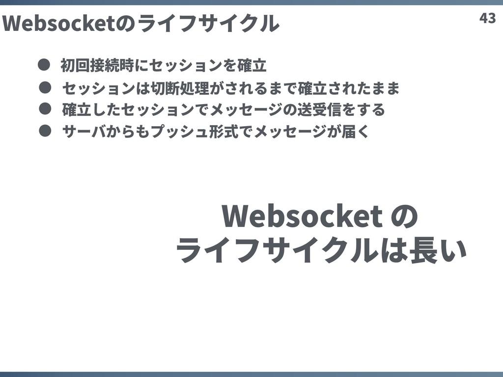 43 Websocketのライフサイクル 確⽴したセッションでメッセージの送受信をする 初回接...