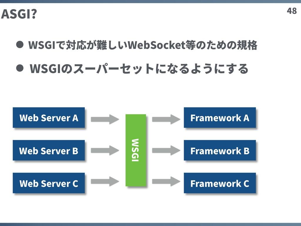 48 ASGI? WSGIで対応が難しいWebSocket等のための規格 WSGIのスーパーセ...