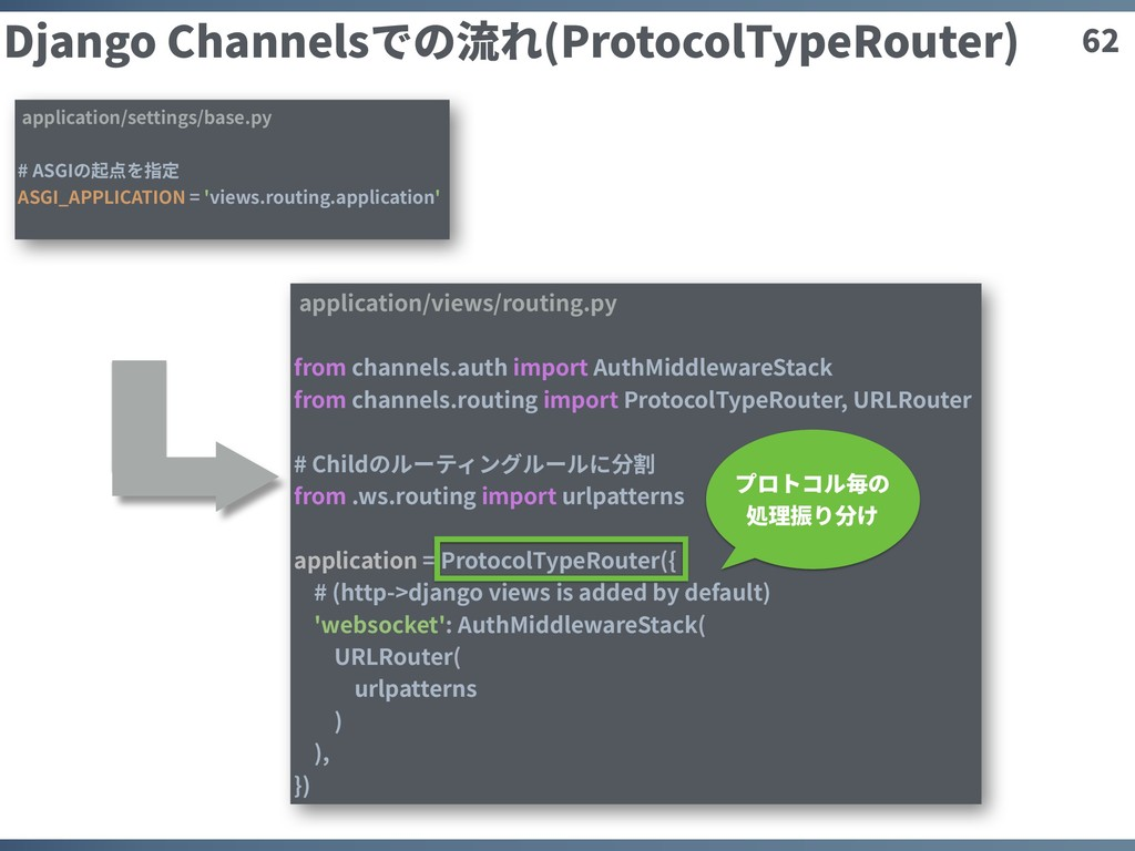 62 Django Channelsでの流れ(ProtocolTypeRouter) appl...