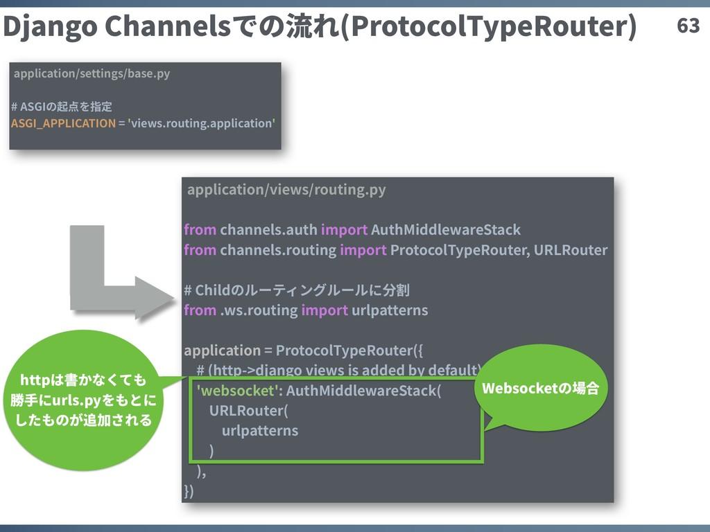 63 Django Channelsでの流れ(ProtocolTypeRouter) appl...