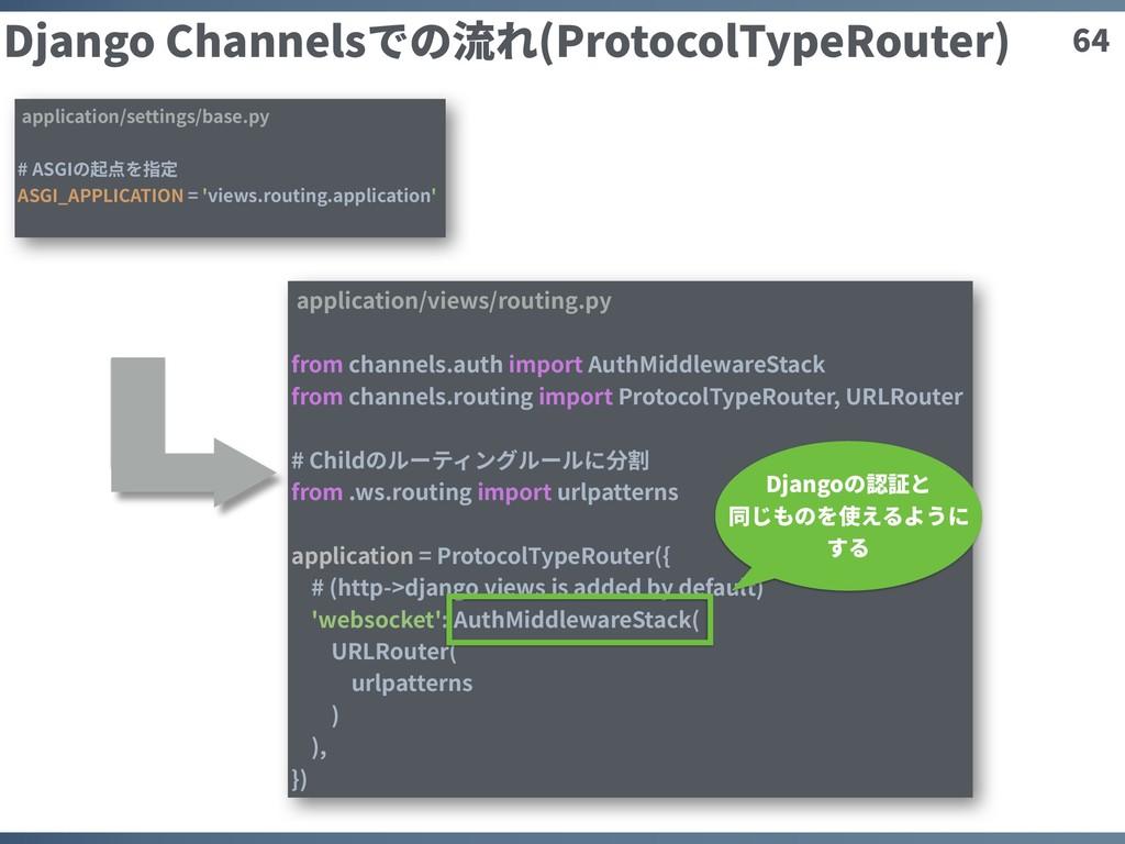 64 Django Channelsでの流れ(ProtocolTypeRouter) appl...