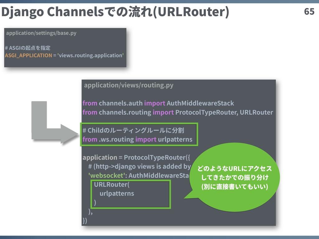 65 Django Channelsでの流れ(URLRouter) application/s...