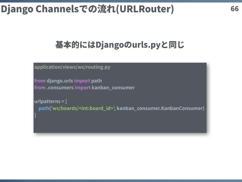 66 Django Channelsでの流れ(URLRouter) application/v...
