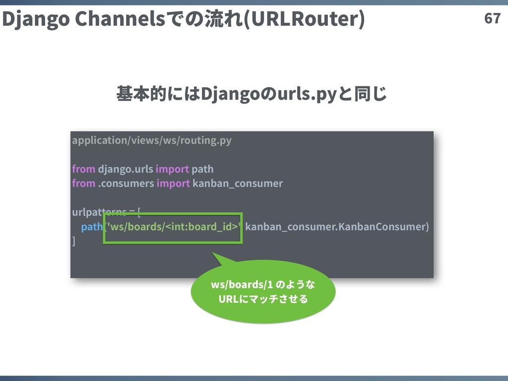 67 Django Channelsでの流れ(URLRouter) application/v...