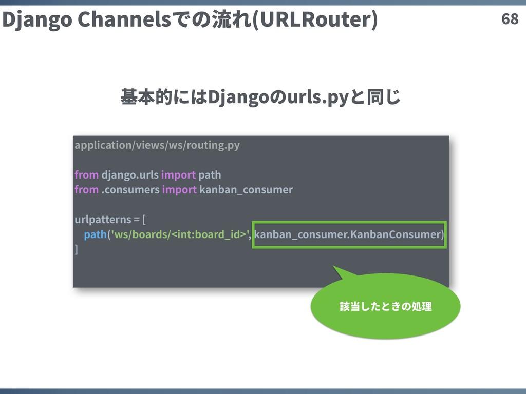 68 Django Channelsでの流れ(URLRouter) application/v...