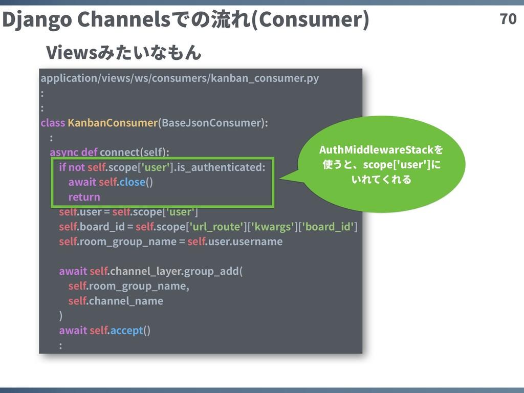 70 Django Channelsでの流れ(Consumer) application/vi...