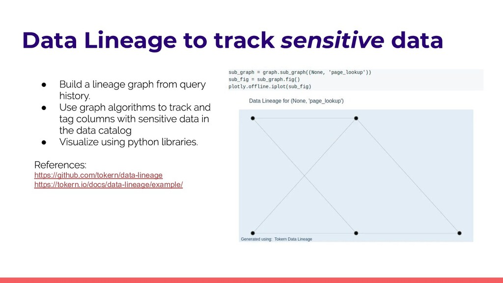 Data Lineage to track sensitive data ● ● ● http...