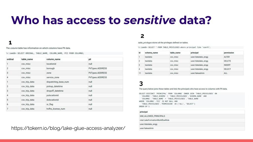 Who has access to sensitive data? 1 2 3