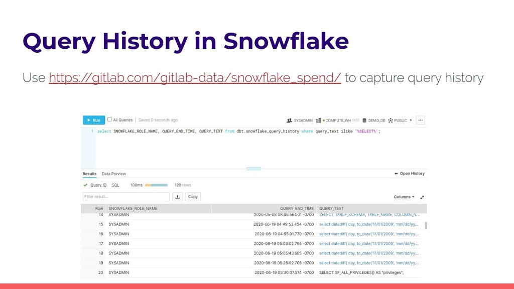 Query History in Snowflake