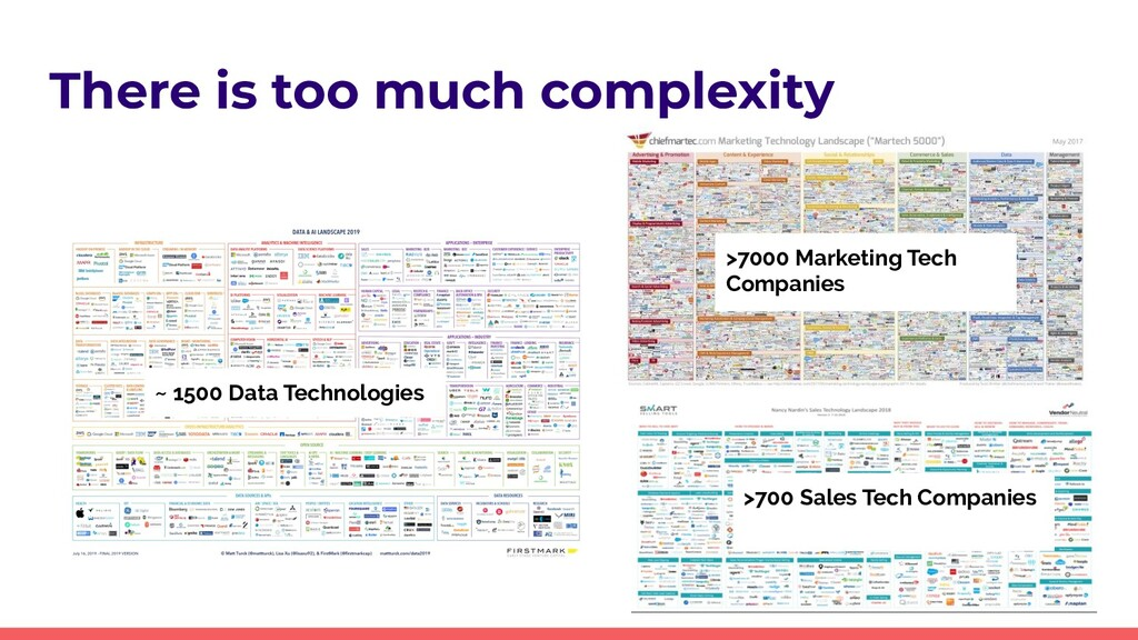 There is too much complexity ~ 1500 Data Techno...