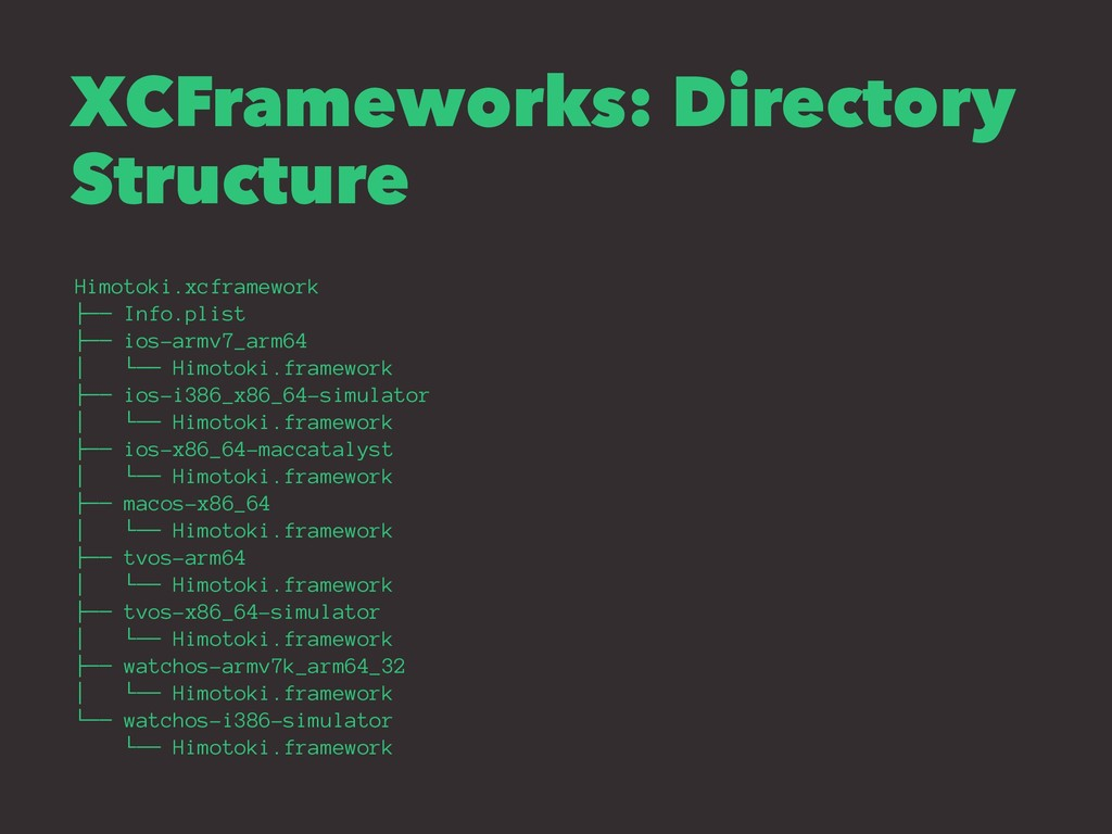 XCFrameworks: Directory Structure Himotoki.xcfr...
