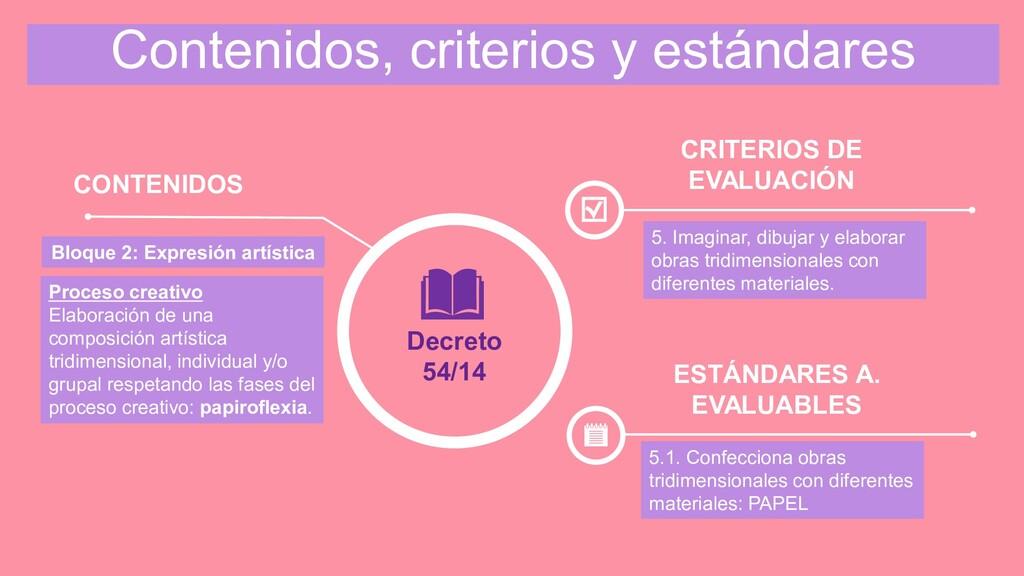 Contenidos, criterios y estándares Proceso crea...