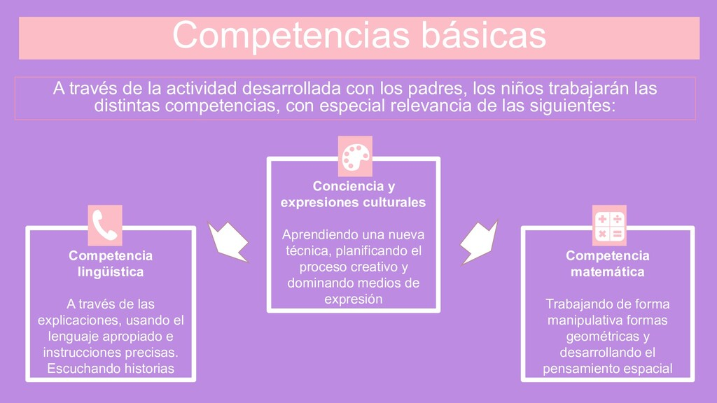Competencias básicas Competencia lingüística A ...