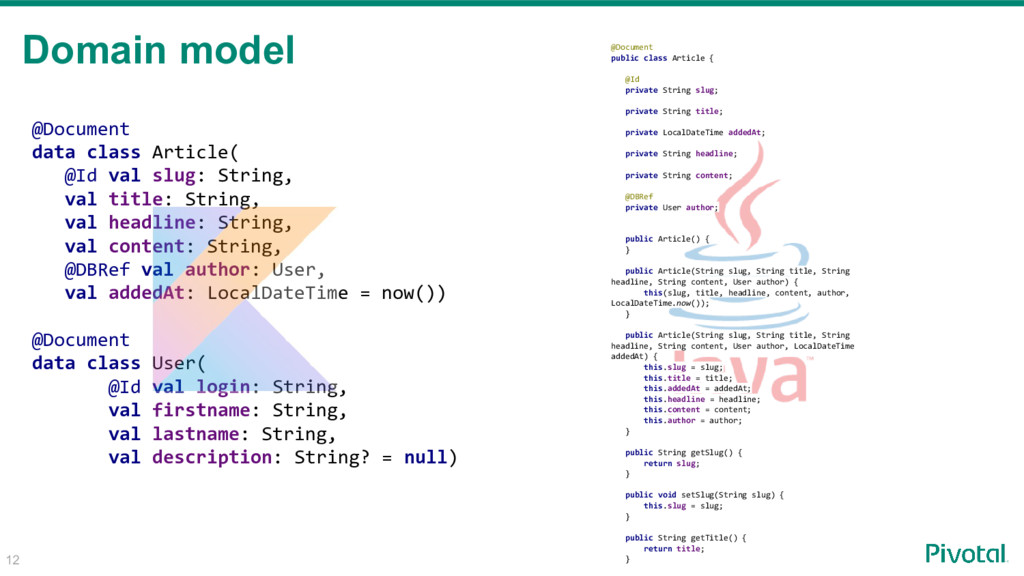 12 Domain model @Document data class Article( @...