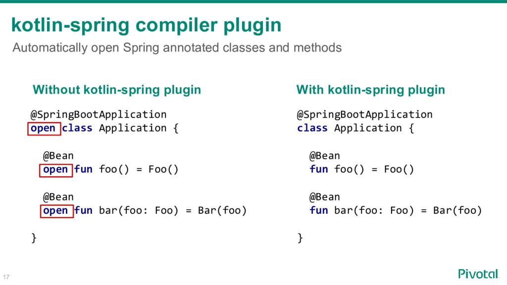 kotlin-spring compiler plugin Automatically ope...