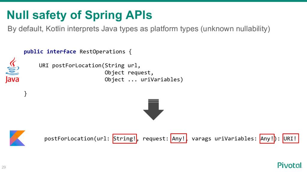 By default, Kotlin interprets Java types as pla...