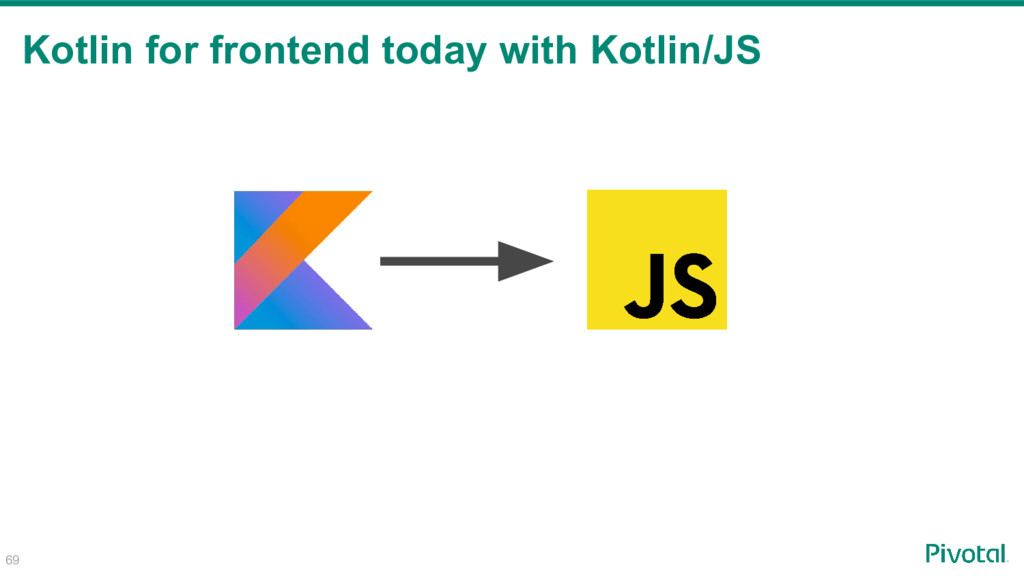 69 Kotlin for frontend today with Kotlin/JS