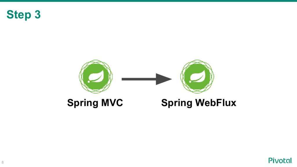 8 Step 3 Spring MVC Spring WebFlux