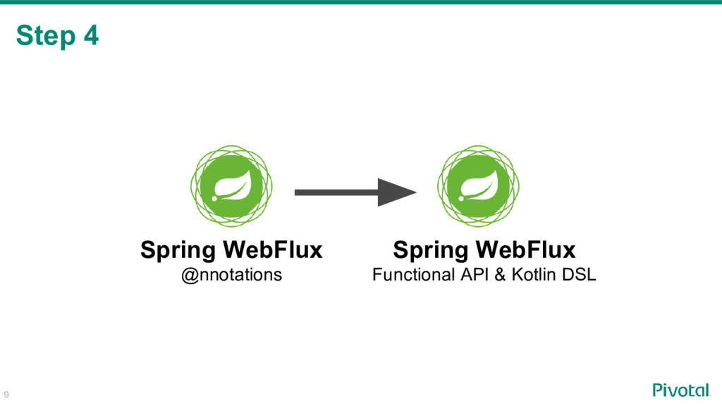 9 Step 4 Spring WebFlux Functional API & Kotlin...