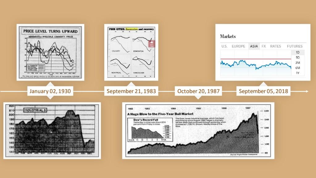 January 02, 1930 September 21, 1983 October 20,...